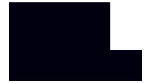 Watchmen Insurance Group